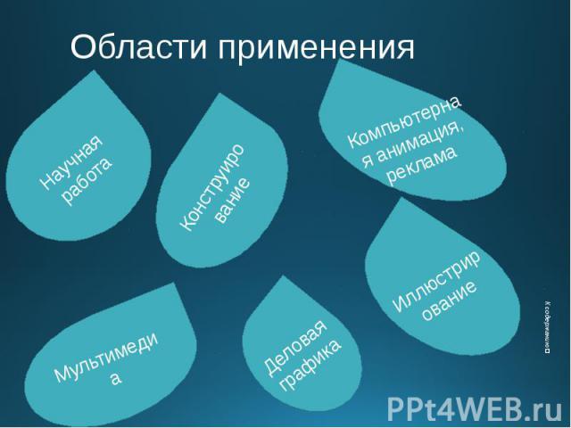 Области применения