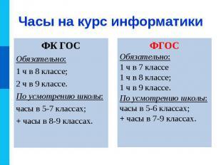 ФК ГОС ФК ГОС Обязательно: 1 ч в 8 классе; 2 ч в 9 классе. По усмотрению школы: