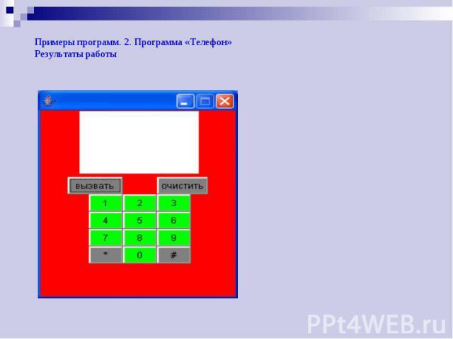 Примеры программ. 2. Программа «Телефон» Результаты работы