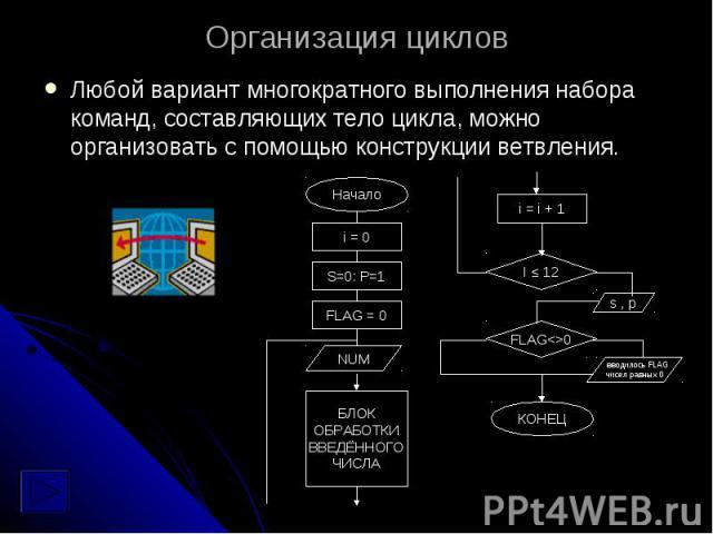 Организация циклов Любой вариант многократного выполнения набора команд, составляющих тело цикла, можно организовать с помощью конструкции ветвления.