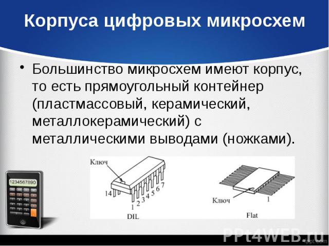 Корпуса цифровых микросхем Большинство микросхем имеют корпус, то есть прямоугольный контейнер (пластмассовый, керамический, металлокерамический) с металлическими выводами (ножками).