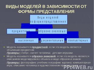 ВИДЫ МОДЕЛЕЙ В ЗАВИСИМОСТИ ОТ ФОРМЫ ПРЕДСТАВЛЕНИЯ Модель называется предметной,