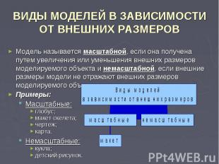 ВИДЫ МОДЕЛЕЙ В ЗАВИСИМОСТИ ОТ ВНЕШНИХ РАЗМЕРОВ Модель называется масштабной, есл