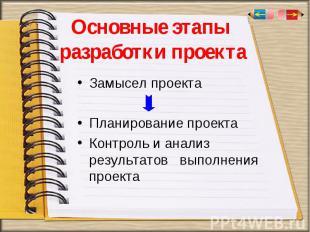 Основные этапы разработки проекта Замысел проекта Планирование проекта Контроль