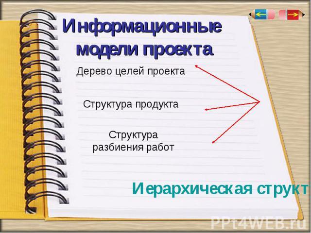 Информационные модели проекта