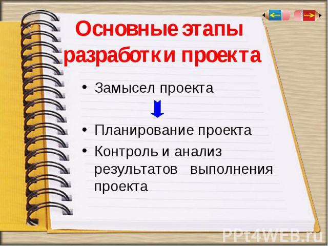 Основные этапы разработки проекта Замысел проекта Планирование проекта Контроль и анализ результатов выполнения проекта