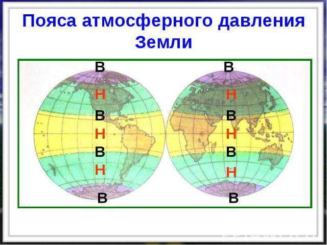 Пояса атмосферного давления Земли