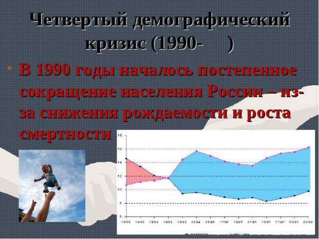В 1990 годы началось постепенное сокращение населения России – из-за снижения рождаемости и роста смертности В 1990 годы началось постепенное сокращение населения России – из-за снижения рождаемости и роста смертности