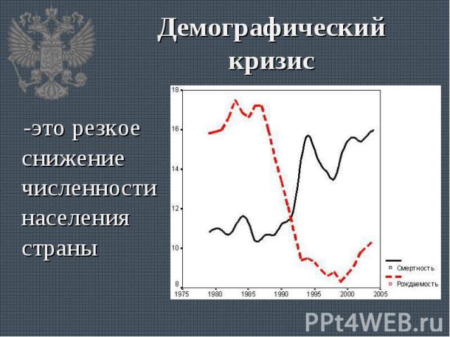 -это резкое снижение численности населения страны -это резкое снижение численности населения страны