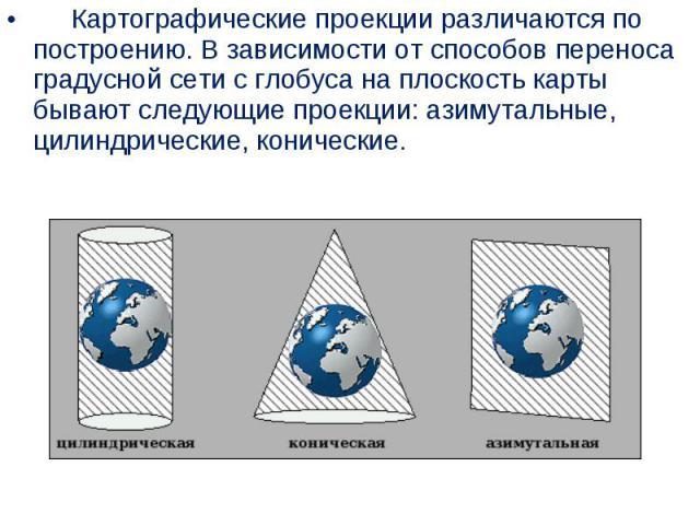 Картографические проекции различаются по построению. Взависимости от способов переноса градусной сети сглобуса на плоскость карты бывают следующие проекции: азимутальные, цилиндрические, конические. &n…