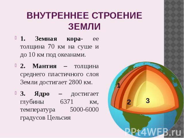 ВНУТРЕННЕЕ СТРОЕНИЕ ЗЕМЛИ 1. Земная кора- ее толщина 70 км на суше и до 10 км под океанами. 2. Мантия – толщина среднего пластичного слоя Земли достигает 2800 км. 3. Ядро – достигает глубины 6371 км, температура 5000-6000 градусов Цельсия