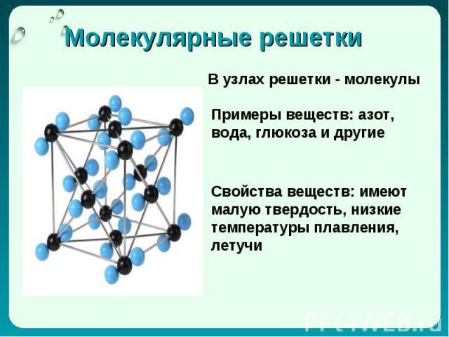 Молекулярные решетки