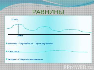 РАВНИНЫ ХОЛМ 200 м Восточно – Европейская Русская равнина ПЛОСКАЯ Западно – Сиби