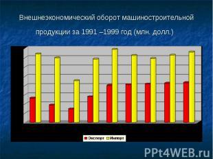 Внешнеэкономический оборот машиностроительной продукции за 1991 –1999 год (млн.