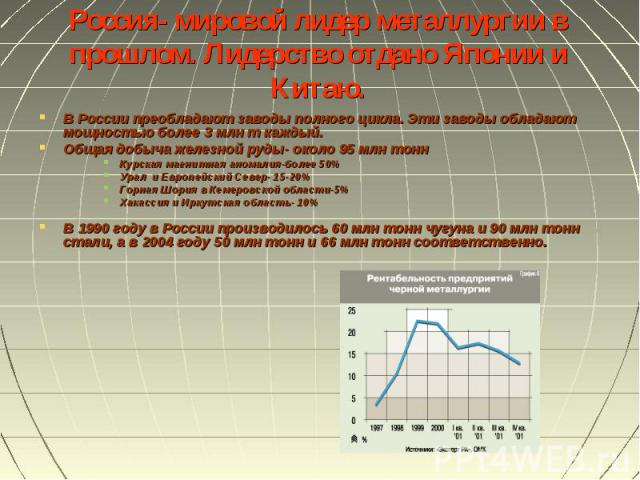 В России преобладают заводы полного цикла. Эти заводы обладают мощностью более 3 млн т каждый. В России преобладают заводы полного цикла. Эти заводы обладают мощностью более 3 млн т каждый. Общая добыча железной руды- около 95 млн тонн Курская магни…