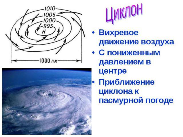 Вихревое движение воздуха Вихревое движение воздуха С пониженным давлением в центре Приближение циклона к пасмурной погоде