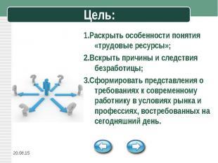 1.Раскрыть особенности понятия «трудовые ресурсы»; 1.Раскрыть особенности поняти