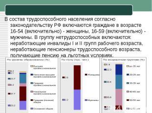 В состав трудоспособного населения согласно законодательству РФ включаются гражд