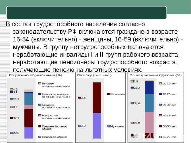 В состав трудоспособного населения согласно законодательству РФ включаются граждане в возрасте 16-54 (включительно) - женщины, 16-59 (включительно) - мужчины. В группу нетрудоспособных включаются: неработающие инвалиды I и II групп рабочего возраста…
