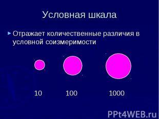 Условная шкала Отражает количественные различия в условной соизмеримости 10 100