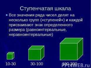 Ступенчатая шкала Все значения ряда чисел делят на несколько групп («ступеней»)
