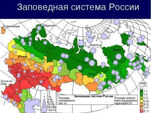 Заповедная система России Заповедная система России