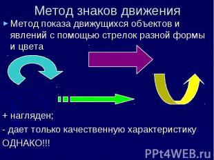Метод знаков движения Метод показа движущихся объектов и явлений с помощью стрел