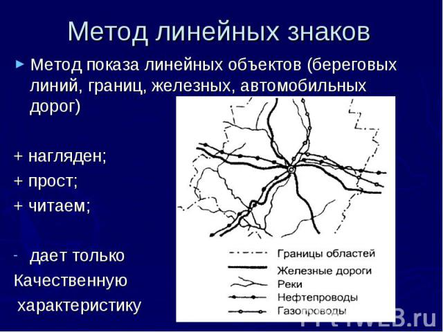 Метод линейных знаков Метод показа линейных объектов (береговых линий, границ, железных, автомобильных дорог) + нагляден; + прост; + читаем; дает только Качественную характеристику