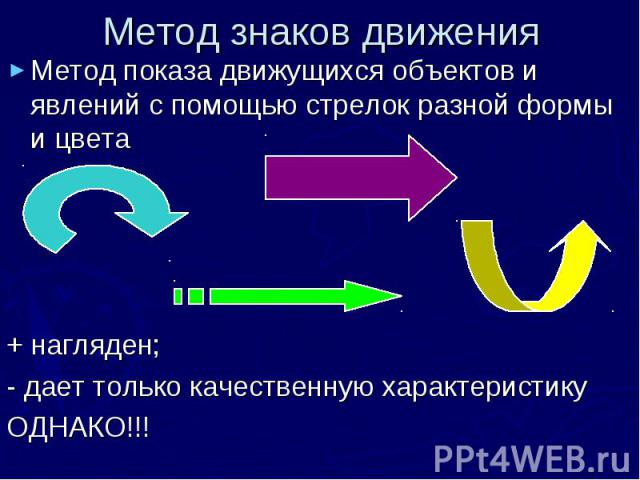 Метод знаков движения Метод показа движущихся объектов и явлений с помощью стрелок разной формы и цвета + нагляден; - дает только качественную характеристику ОДНАКО!!!