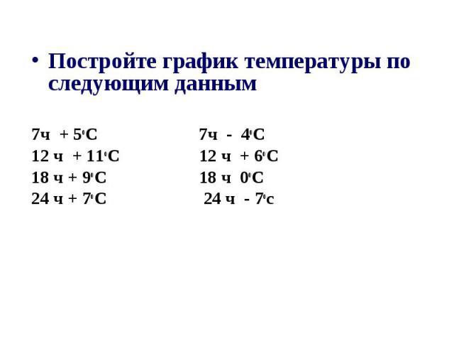 Постройте график температуры по следующим данным Постройте график температуры по следующим данным 7ч + 5оС 7ч - 4оС 12 ч + 11оС 12 ч + 6оС 18 ч + 9оС 18 ч 0оС 24 ч + 7оС 24 ч - 7ос