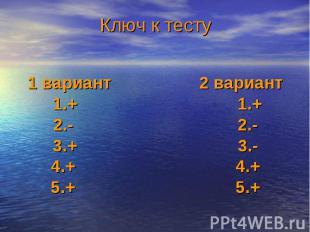 1 вариант 2 вариант 1.+ 1.+ 2.- 2.- 3.+ 3.- 4.+ 4.+ 5.+ 5.+