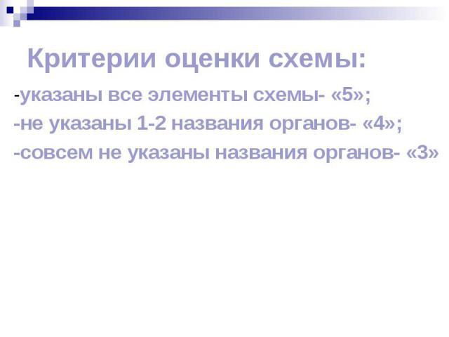 Критерии оценки схемы: -указаны все элементы схемы- «5»; -не указаны 1-2 названия органов- «4»; -совсем не указаны названия органов- «3»