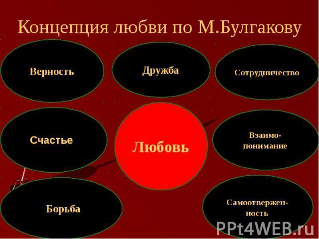 Концепция любви по М.Булгакову