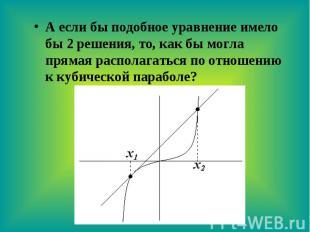 А если бы подобное уравнение имело бы 2 решения, то, как бы могла прямая распола