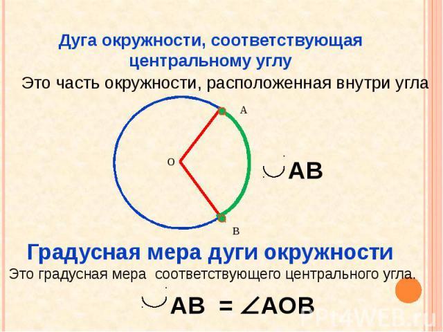 Дуга окружности, соответствующая центральному углу