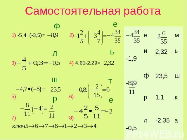 1) -5,4+(-3,5)= 2) 3) 4) 4,61-2,29= 5) 6) 7) 8)