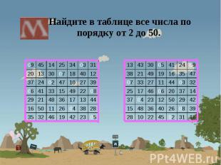Найдите в таблице все числа по порядку от 2 до 50. Найдите в таблице все числа п