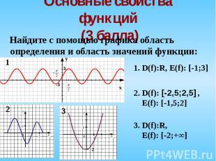 Найдите с помощью графика область определения и область значений функции: Найдит