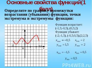 Определите по графику промежутки возрастания (убывания) функции, точки экстремум