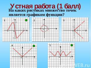 На каких рисунках множество точек является графиком функции? На каких рисунках м