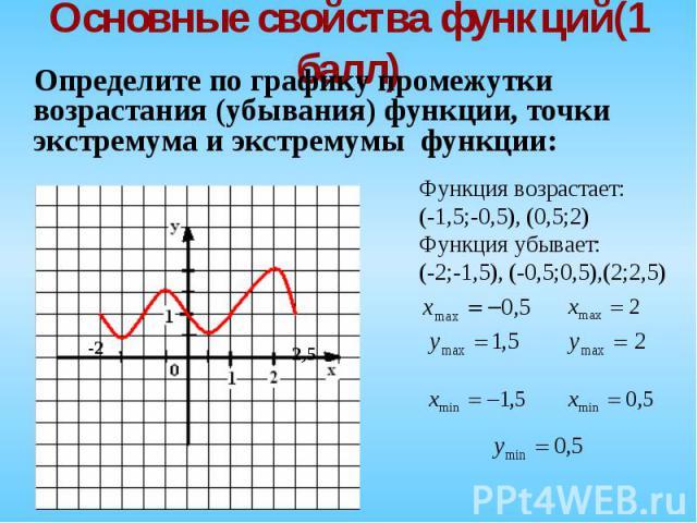 Определите по графику промежутки возрастания (убывания) функции, точки экстремума и экстремумы функции: Определите по графику промежутки возрастания (убывания) функции, точки экстремума и экстремумы функции: