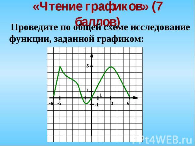 Проведите по общей схеме исследование функции, заданной графиком: Проведите по общей схеме исследование функции, заданной графиком: