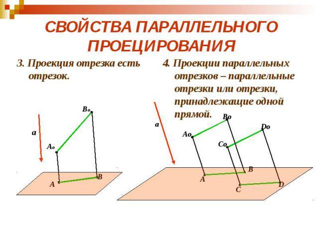 СВОЙСТВА ПАРАЛЛЕЛЬНОГО ПРОЕЦИРОВАНИЯ 3. Проекция отрезка есть отрезок.