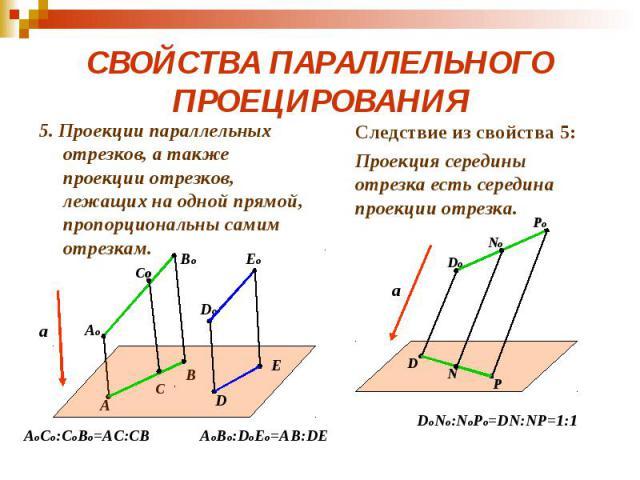 СВОЙСТВА ПАРАЛЛЕЛЬНОГО ПРОЕЦИРОВАНИЯ 5. Проекции параллельных отрезков, а также проекции отрезков, лежащих на одной прямой, пропорциональны самим отрезкам.