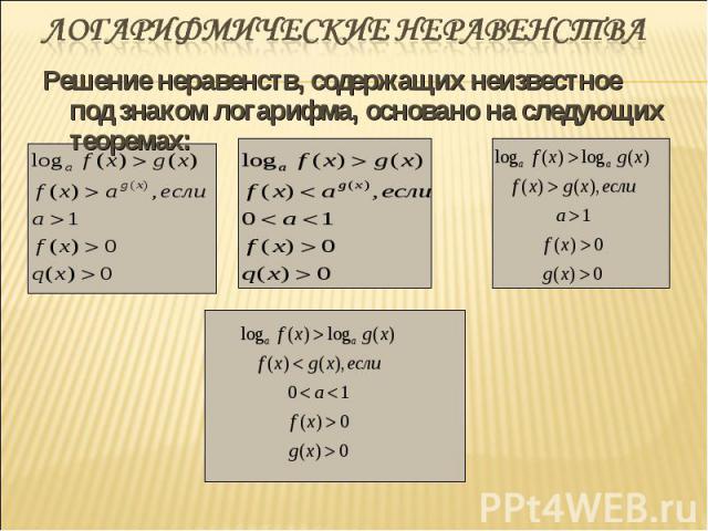 Решение неравенств, содержащих неизвестное под знаком логарифма, основано на следующих теоремах: Решение неравенств, содержащих неизвестное под знаком логарифма, основано на следующих теоремах: