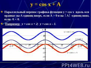 y = cos x + A Параллельный перенос графика функции у = соs x вдоль оси ординат н