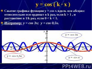 y = cos ( k · x ) Сжатие графика функции y = cos x вдоль оси абсцисс относительн