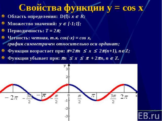 Свойства функции y = cos x Область определения: D(f): х R; Множество значений: у [-1;1]; Периодичность: Т = 2 ; Четность: четная, т.к. cos(-x) = cos x, график симметричен относительно оси ординат; Функция возрастает при: +2 n x 2 (n+1), n Z; Функция…