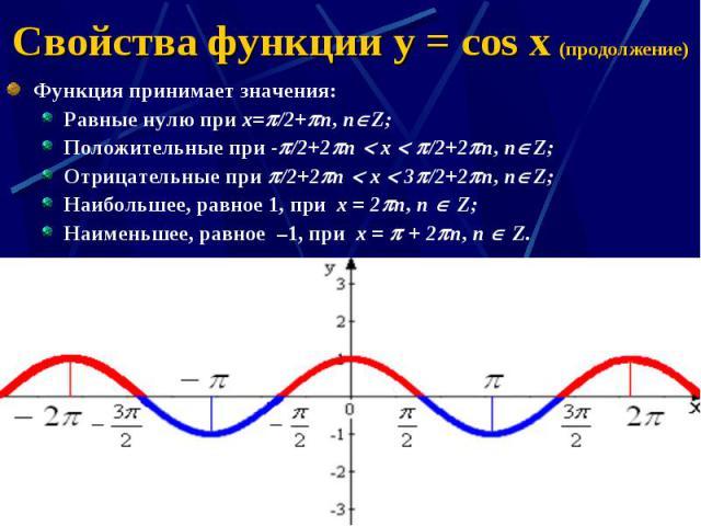 Свойства функции y = cos x (продолжение) Функция принимает значения: Равные нулю при х= /2+ n, n Z; Положительные при - /2+2 n x /2+2 n, n Z; Отрицательные при /2+2 n x 3 /2+2 n, n Z; Наибольшее, равное 1, при x = 2 n, n Z; Наименьшее, равное –1, пр…