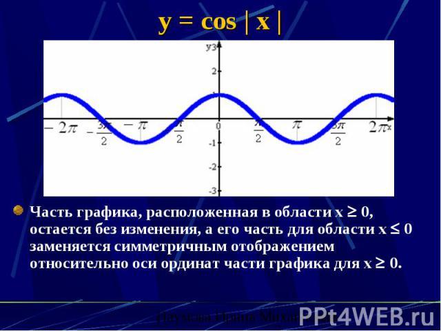 y = cos   x   Часть графика, расположенная в области х 0, остается без изменения, а его часть для области х 0 заменяется симметричным отображением относительно оси ординат части графика для х 0.
